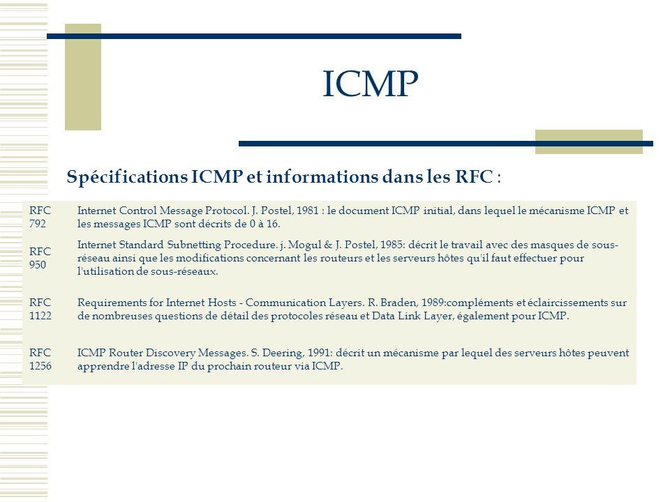Spécifications ICMP et informations dans les RFC : RFC 792 Internet Control Message Protocol. J. Postel, 1981 : le document ICMP initial, dans lequel