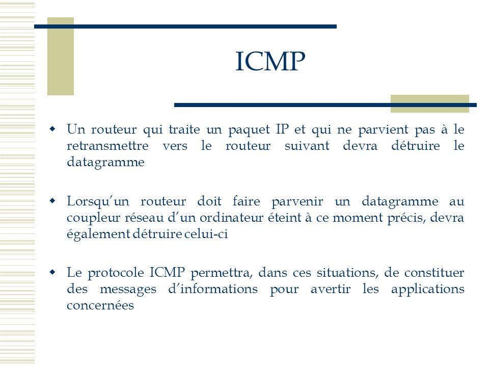 ICMP Outre les informations spécifiques aux messages, les messages ICMP de signal d erreur contiennent toujours une partie du datagramme IP à lorigine du problème Ceci correspond aux cinq mots longs de l en-tête IP et aux huit premiers octets de la partie de données du datagramme Cela doit offrir au récepteur du message la possibilité de reconnaître le paquet IP « perdu », afin de mettre en oeuvre éventuellement une retransmission si cela s avère possible