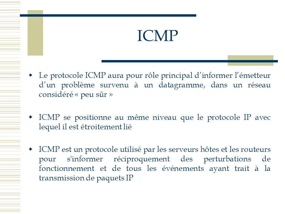 ICMP Structure et envoi de messages ICMP : Les messages ICMP sont emportés comme données de datagrammes IP dont le champ protocole vaudra 0x01 Les messages ICMP ne remontent pas jusqu aux applications exécutées sur le système émetteur Ce qui se passe au niveau ICMP reste transparent aux applications