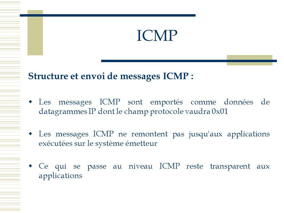 ICMP ICMP est constitué dune vingtaine de messages différents Chacun possède une structure particulière Tous ces messages possèdent un en-tête commun de trois champs suivi des données ICMP Les différents messages ICMP sont identifiés grâce à un champ TYPE de 8 bits suivi dun champ CODE sur 8 bits permettant daffiner la nature du message Une somme de contrôle est prévue pour tous les messages ICMP