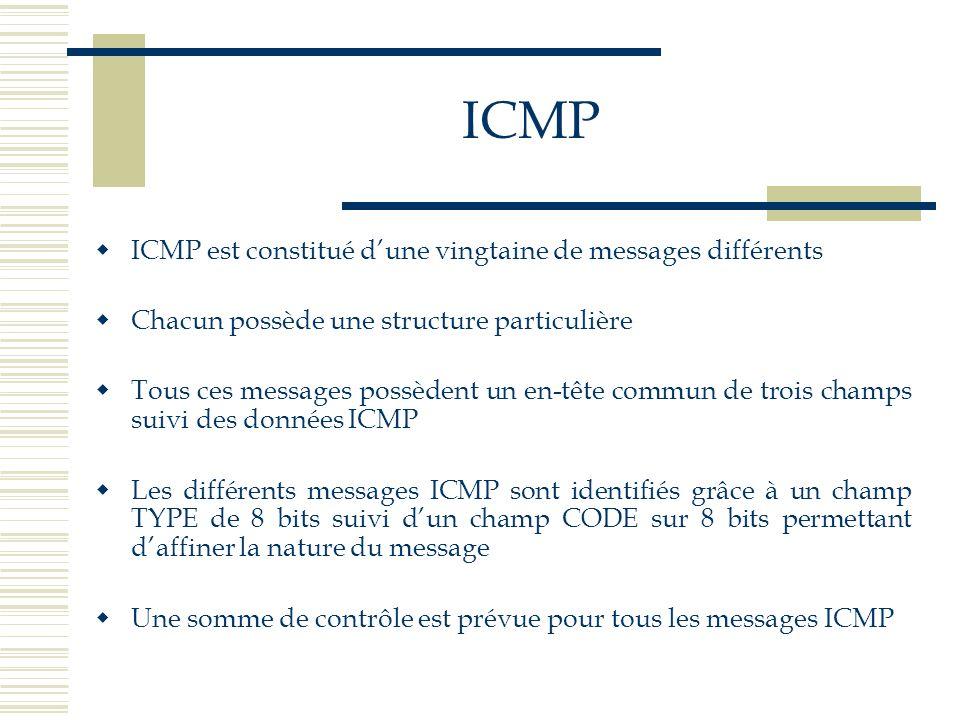 ICMP ICMP est constitué dune vingtaine de messages différents Chacun possède une structure particulière Tous ces messages possèdent un en-tête commun