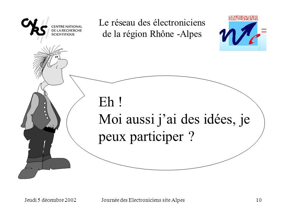 Jeudi 5 décembre 2002Journée des Electroniciens site Alpes10 Le réseau des électroniciens de la région Rhône -Alpes Eh ! Moi aussi jai des idées, je p