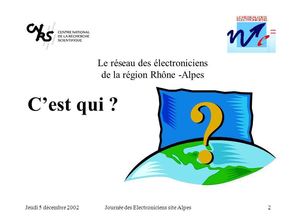 Jeudi 5 décembre 2002Journée des Electroniciens site Alpes3 Le réseau des électroniciens de la région Rhône -Alpes Cest quoi .