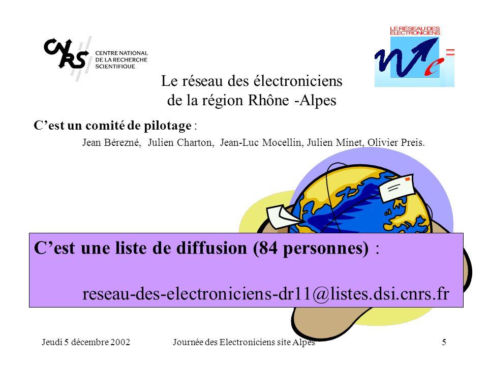 Jeudi 5 décembre 2002Journée des Electroniciens site Alpes6 Le réseau des électroniciens de la région Rhône -Alpes Cest un comité de pilotage : Jean Bérezné, Julien Charton, Jean-Luc Mocellin, Julien Minet, Olivier Preis.