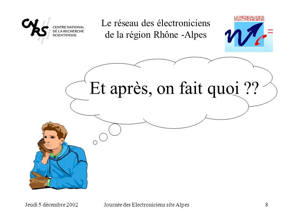 Jeudi 5 décembre 2002Journée des Electroniciens site Alpes9 Le réseau des électroniciens de la région Rhône -Alpes Je retourne dans mon labo...et jattends tranquillement lédition 2003 du Château de la Baume…