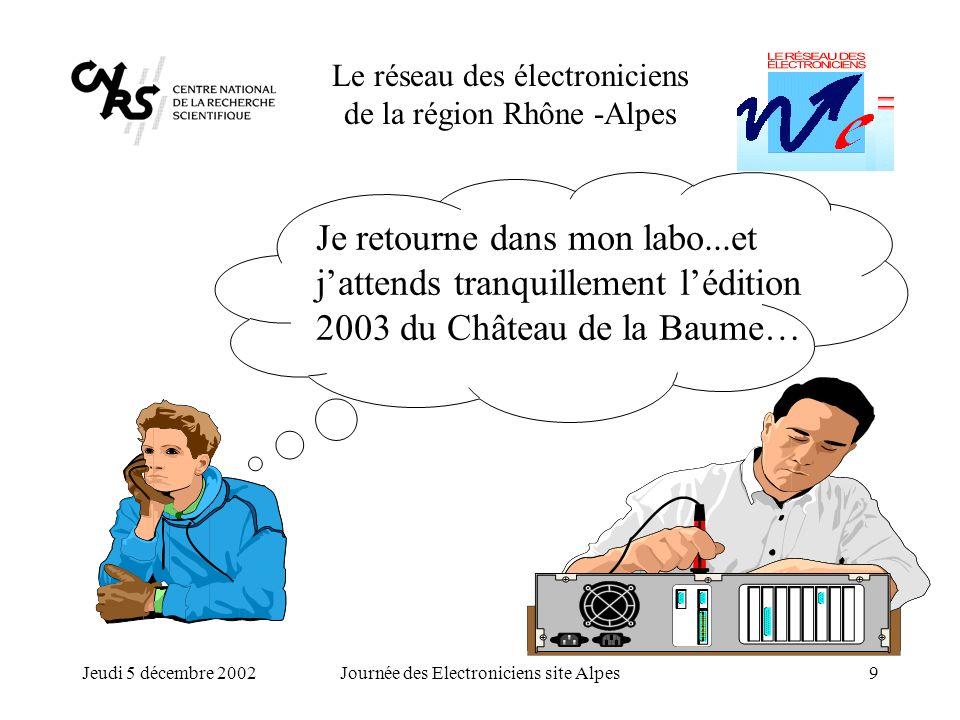 Jeudi 5 décembre 2002Journée des Electroniciens site Alpes9 Le réseau des électroniciens de la région Rhône -Alpes Je retourne dans mon labo...et jatt
