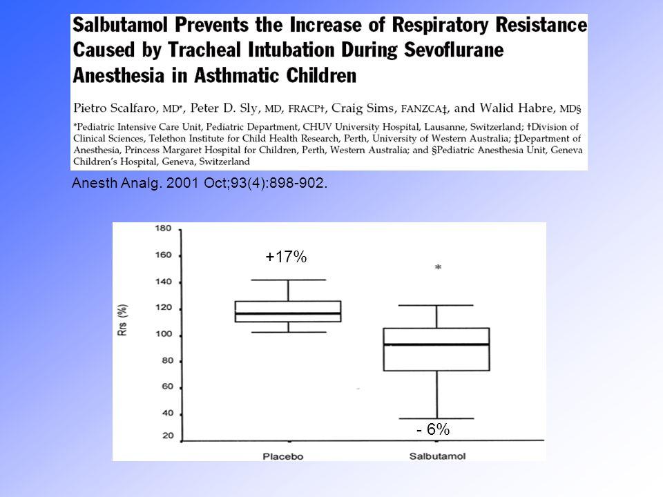 Anesth Analg. 2001 Oct;93(4):898-902. +17% - 6%