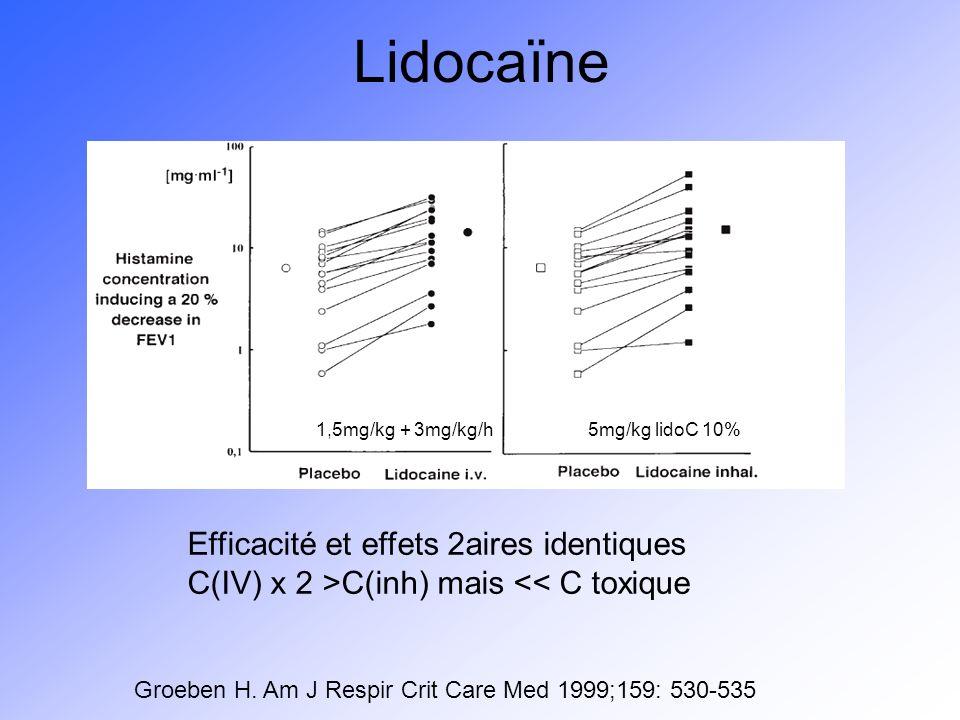 Lidocaïne 5mg/kg lidoC 10%1,5mg/kg + 3mg/kg/h Efficacité et effets 2aires identiques C(IV) x 2 >C(inh) mais << C toxique Groeben H. Am J Respir Crit C