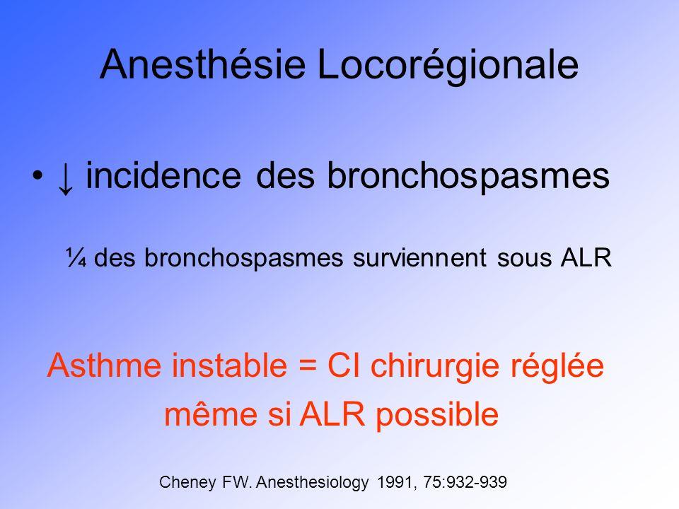 Anesthésie Locorégionale incidence des bronchospasmes ¼ des bronchospasmes surviennent sous ALR Asthme instable = CI chirurgie réglée même si ALR poss
