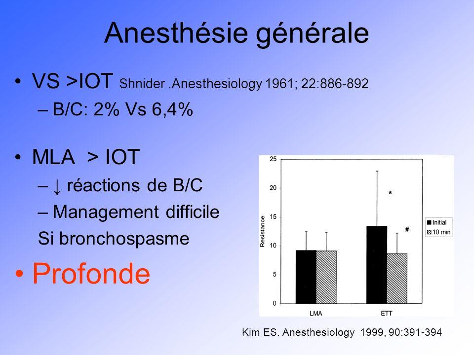 Anesthésie générale VS >IOT Shnider.Anesthesiology 1961; 22:886-892 –B/C: 2% Vs 6,4% MLA > IOT – réactions de B/C –Management difficile Si bronchospas