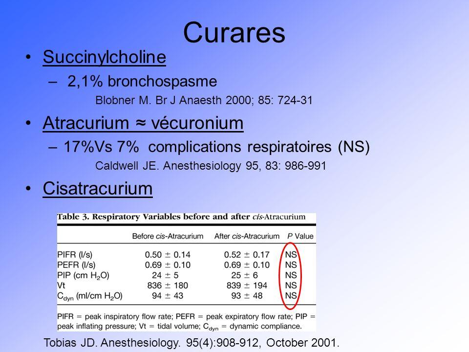 Curares Succinylcholine – 2,1% bronchospasme Blobner M. Br J Anaesth 2000; 85: 724-31 Atracurium vécuronium –17%Vs 7% complications respiratoires (NS)