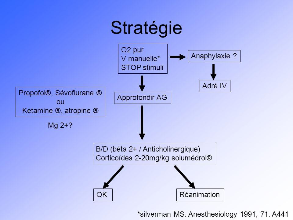 Stratégie O2 pur V manuelle* STOP stimuli Anaphylaxie ? Adré IV Approfondir AG B/D (béta 2+ / Anticholinergique) Corticoïdes 2-20mg/kg solumédrol® Pro