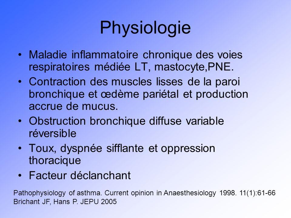 Physiologie Maladie inflammatoire chronique des voies respiratoires médiée LT, mastocyte,PNE. Contraction des muscles lisses de la paroi bronchique et