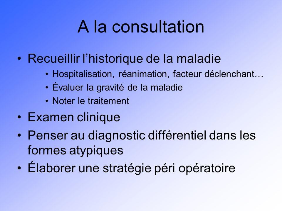A la consultation Recueillir lhistorique de la maladie Hospitalisation, réanimation, facteur déclenchant… Évaluer la gravité de la maladie Noter le tr
