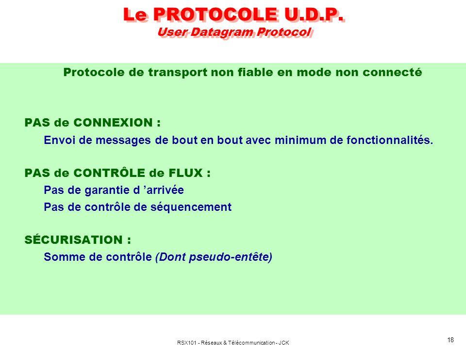 RSX101 - Réseaux & Télécommunication - JCK 19 Le PROTOCOLE UDP Message UDP = DATAGRAMME UDP 32 bits 031...