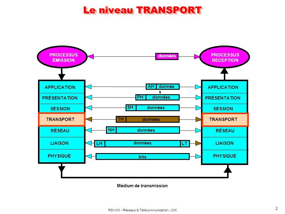 RSX101 - Réseaux & Télécommunication - JCK 3 COUCHE 4 : Niveau TRANSPORT STRUCTURATION des BLOCS : Messages, segments Concaténation/séparation SÉCURISATION TRAFIC : Contrôle de flux MULTIPLEXAGE : Niveau Transport QUALITÉ de SERVICE : Débit moyen (An)Isochronie Fiabilité 5 Classes de service OSI TRANSFERT TRANSPARENT DE BOUT EN BOUT