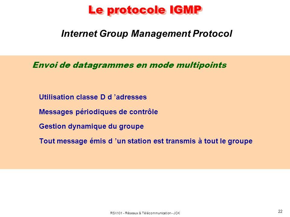 RSX101 - Réseaux & Télécommunication - JCK 23 Intégration TCP(UDP)/IP dans le Réseau Local physique MAC RÉSEAU LOCAL physique MAC IP (Datagrammes) physique MAC LLC APPLICATION IP TCP (UDP) physique MAC LLC APPLICATION IP TCP (UDP) Hôte AHôte B