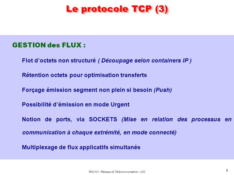 RSX101 - Réseaux & Télécommunication - JCK 9 Le protocole T.C.P.