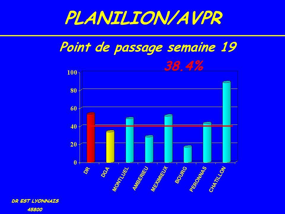 PLANILION/AVPR DR EST LYONNAIS 45800 38.4% Point de passage semaine 19