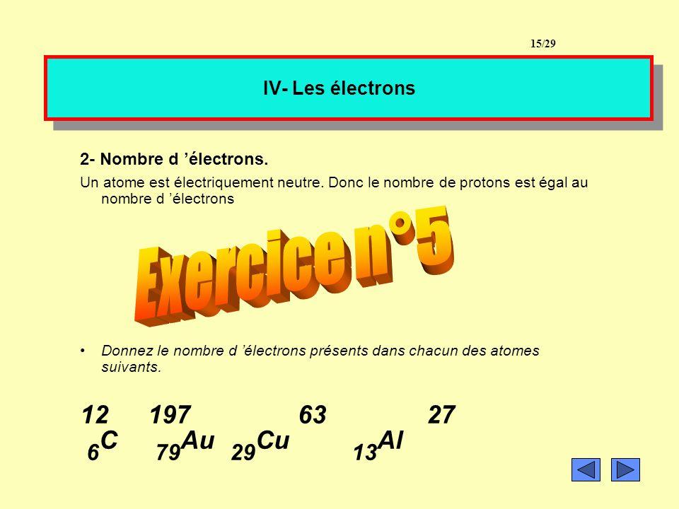 IV- Les électrons 1- Quest ce quun électron? chargée d électricité négative.L électron est une particule chargée d électricité négative. Sa masse est