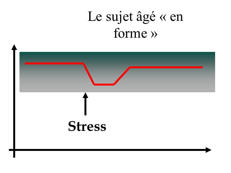 Le sujet âgé fragile La fragilité est un état instable qui résulte de la réduction des capacités d adaptation des systèmes physiologiques. Cette réduc