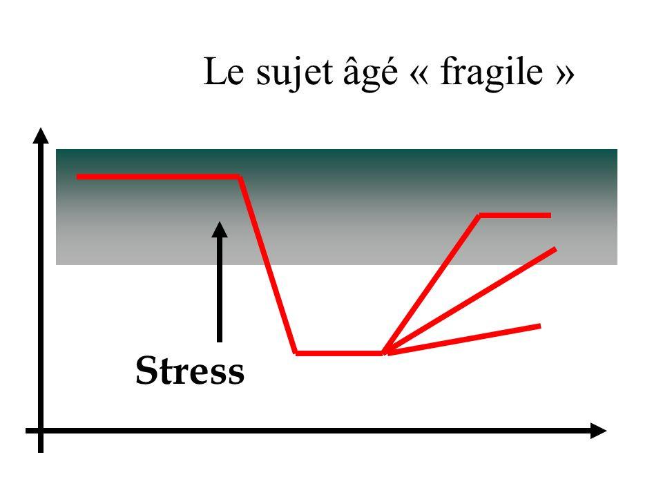 Le sujet âgé « en forme » Stress