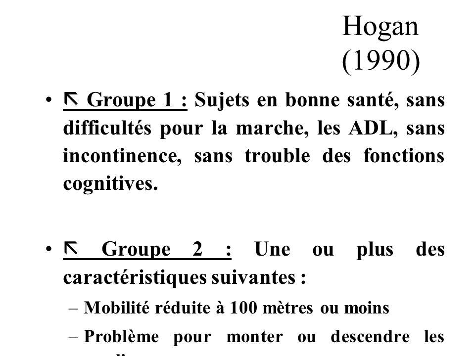 Hogan (1990) Screening selon 4 critères: –ADL –MMS –Déplacement –Continence Définit 7 niveaux de fragilité Indication d Evaluation Gériatrique Standar