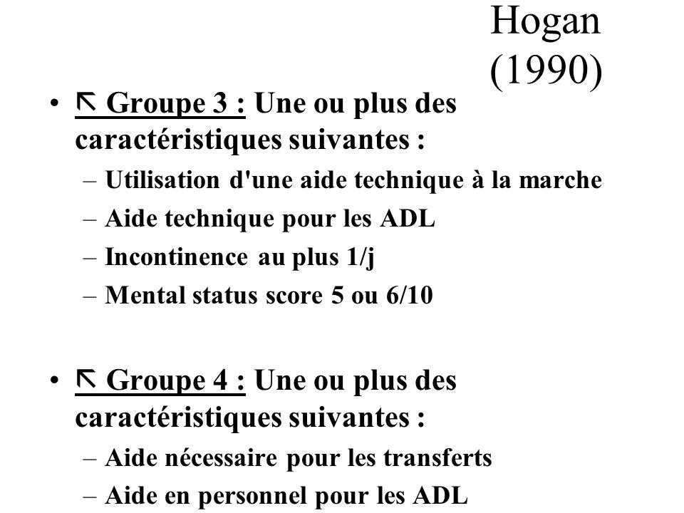 Hogan (1990) Groupe 1 : Sujets en bonne santé, sans difficultés pour la marche, les ADL, sans incontinence, sans trouble des fonctions cognitives. Gro