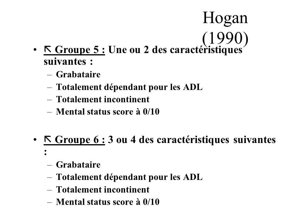 Hogan (1990) Groupe 3 : Une ou plus des caractéristiques suivantes : –Utilisation d'une aide technique à la marche –Aide technique pour les ADL –Incon