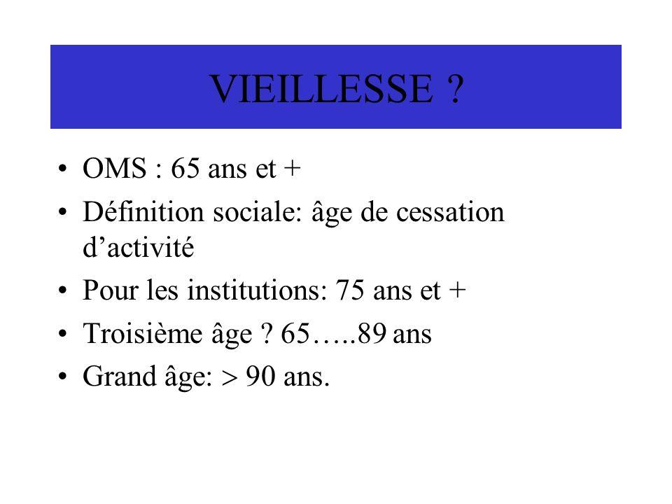 VIEILLISSEMENT Cest lensemble des processus physiologiques et psychologiques qui modifient la structure et les fonctions de lorganisme Leffet du vieil