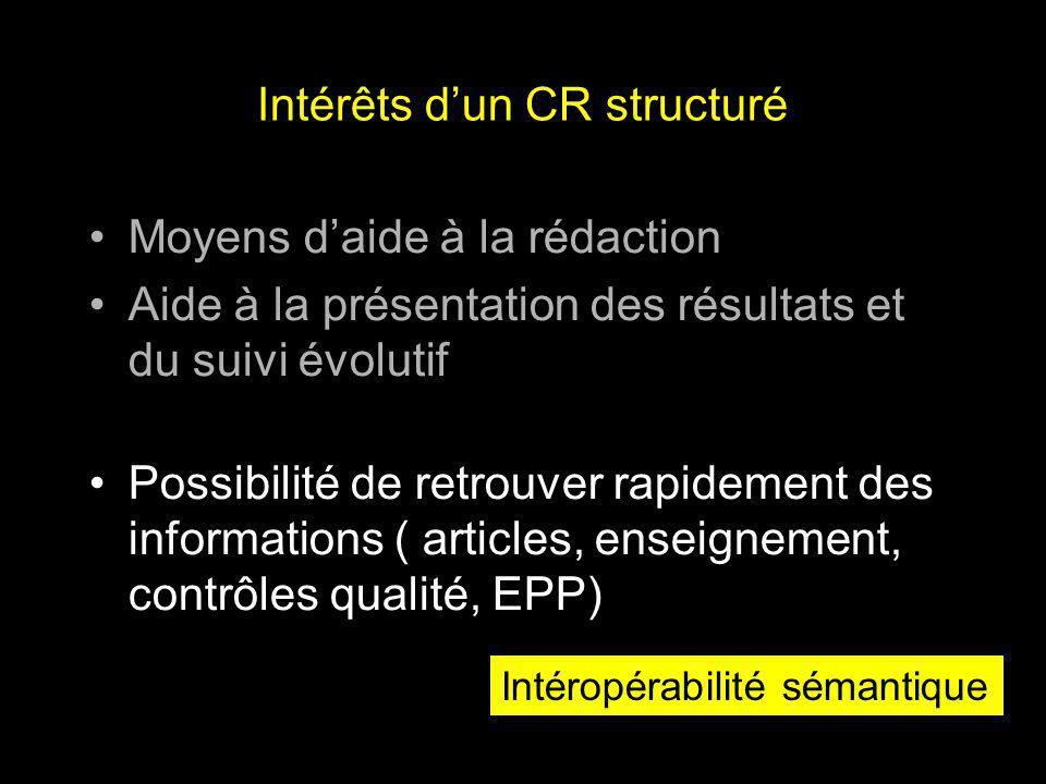 Intérêts dun CR structuré Moyens daide à la rédaction Aide à la présentation des résultats et du suivi évolutif Possibilité de retrouver rapidement de