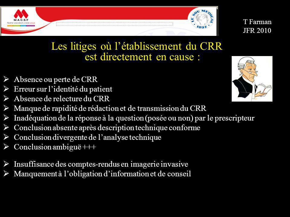 Les litiges où létablissement du CRR est directement en cause : Absence ou perte de CRR Erreur sur lidentité du patient Absence de relecture du CRR Ma