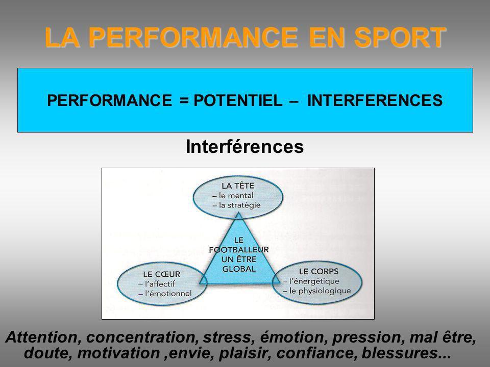 LA PERFORMANCE EN SPORT Interférences Attention, concentration, stress, émotion, pression, mal être, doute, motivation,envie, plaisir, confiance, bles