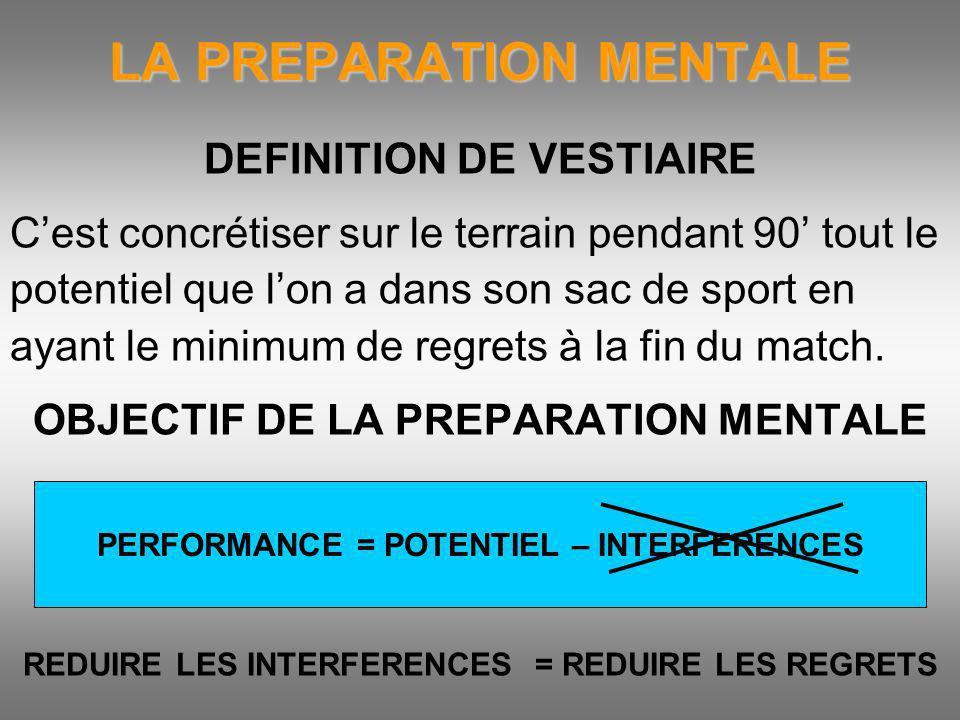 LA PREPARATION MENTALE DEFINITION DE VESTIAIRE Cest concrétiser sur le terrain pendant 90 tout le potentiel que lon a dans son sac de sport en ayant l