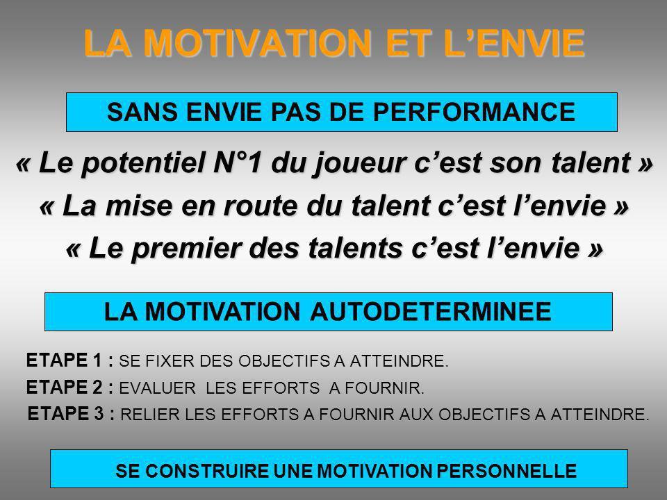 LA MOTIVATION ET LENVIE « Le potentiel N°1 du joueur cest son talent » « La mise en route du talent cest lenvie » « Le premier des talents cest lenvie