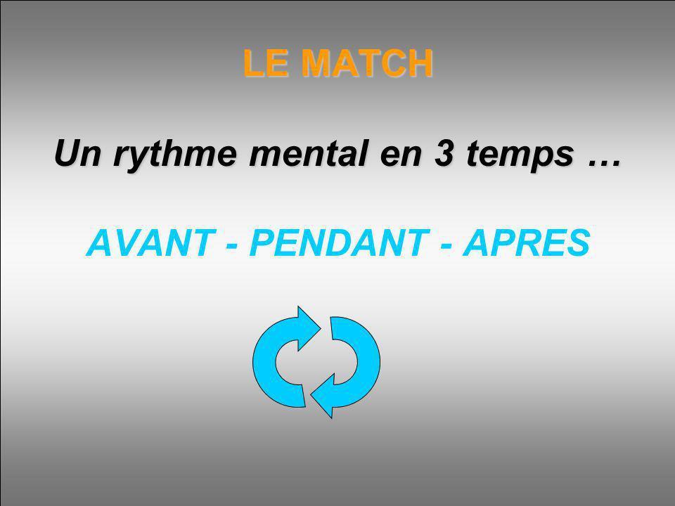LE MATCH Un rythme mental en 3 temps … LE MATCH Un rythme mental en 3 temps … AVANT - PENDANT - APRES