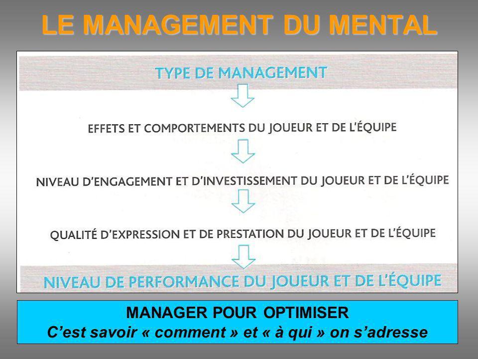 LE MANAGEMENT DU MENTAL MANAGER POUR OPTIMISER Cest savoir « comment » et « à qui » on sadresse