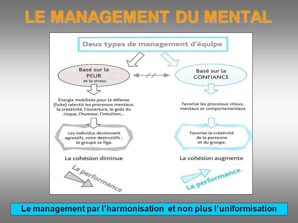 LE MANAGEMENT DU MENTAL Le management par lharmonisation et non plus luniformisation