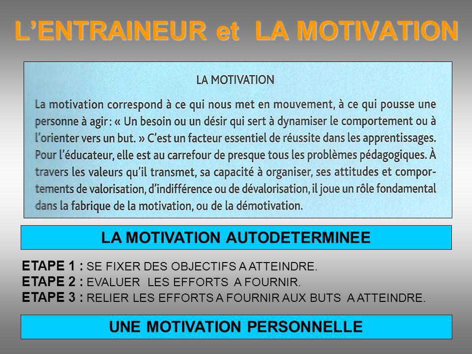 LENTRAINEUR et LA MOTIVATION ETAPE 1 : SE FIXER DES OBJECTIFS A ATTEINDRE. ETAPE 2 : EVALUER LES EFFORTS A FOURNIR. ETAPE 3 : RELIER LES EFFORTS A FOU