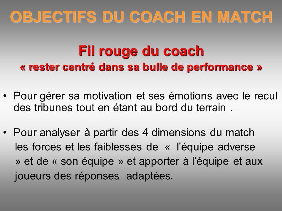 OBJECTIFS DU COACH EN MATCH Fil rouge du coach « rester centré dans sa bulle de performance » Pour gérer sa motivation et ses émotions avec le recul d