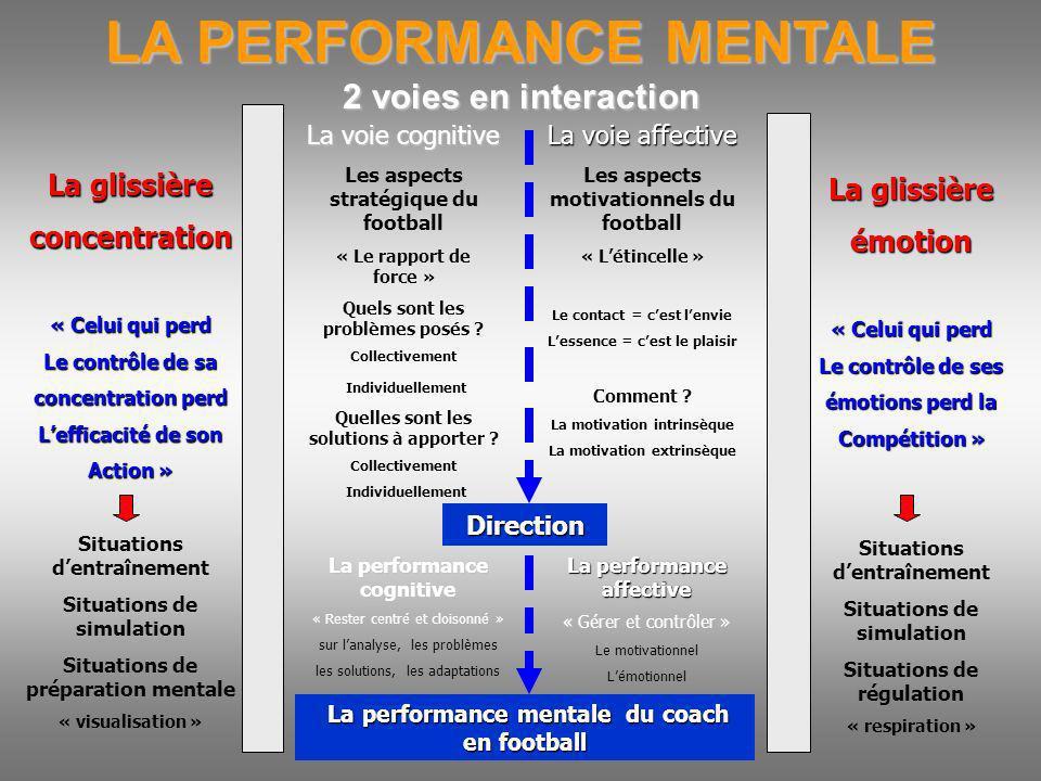 2 voies en interaction La voie cognitive Les aspects stratégique du football « Le rapport de force » Quels sont les problèmes posés ? Collectivement I