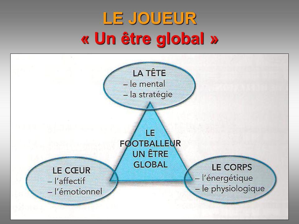 LE JOUEUR « Un être global »