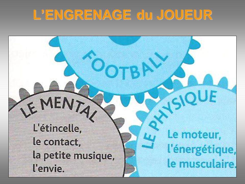 2 voies en interaction La voie cognitive Les aspects stratégique du football « Le rapport de force » Quels sont les problèmes posés .