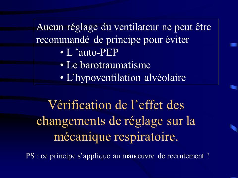 Vérification de leffet des changements de réglage sur la mécanique respiratoire. PS : ce principe sapplique au manœuvre de recrutement ! Aucun réglage