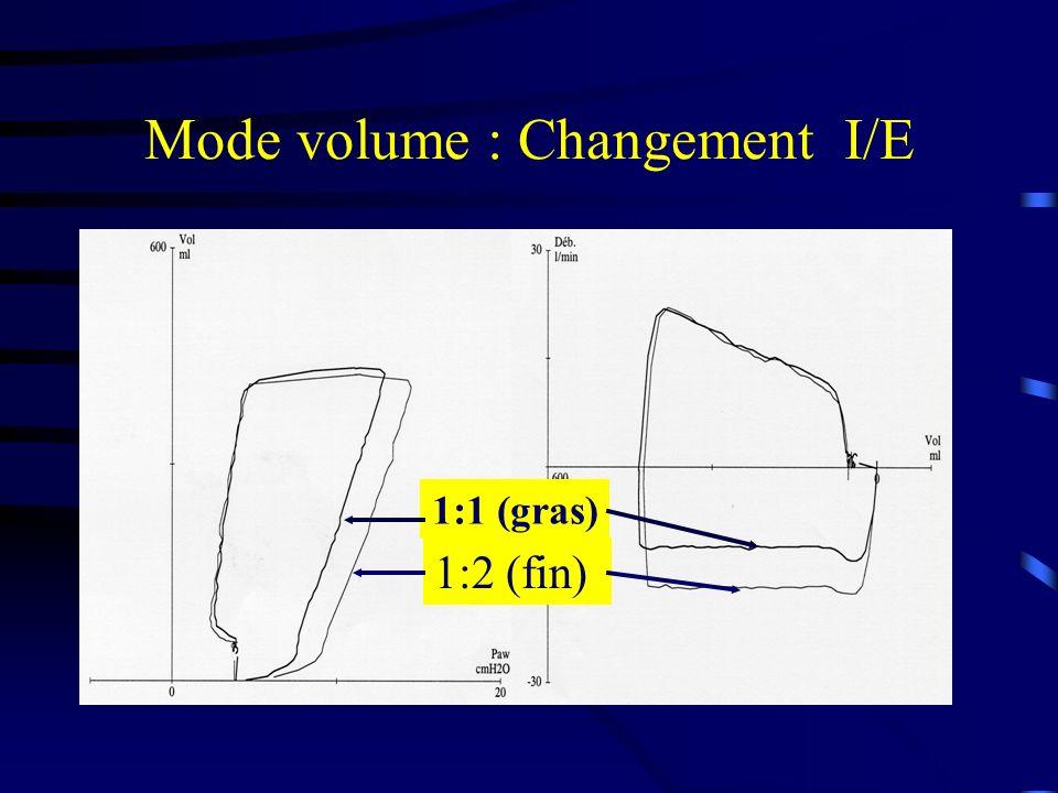 Mode volume : Changement I/E 1:1 (gras) 1:2 (fin)