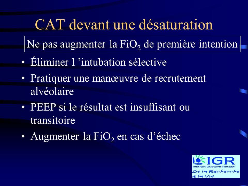 CAT devant une désaturation Éliminer l intubation sélective Pratiquer une manœuvre de recrutement alvéolaire PEEP si le résultat est insuffisant ou tr