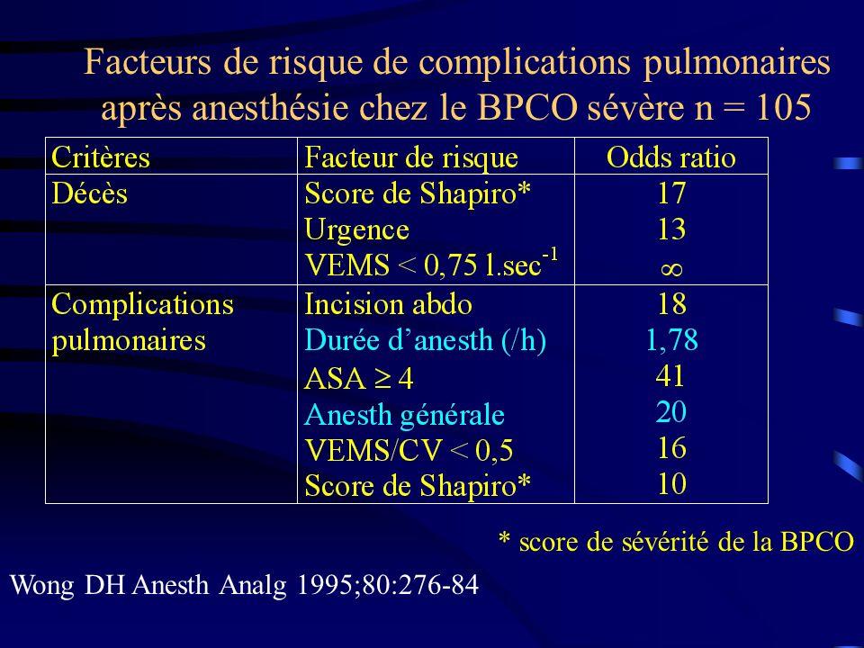 Complications péri-opératoires et asthme 706 patients asthmatiques 12 bronchospasmes et 2 laryngospasmes 5 perop et 9 postop AG : 1,9 % tous intubés ALR : 2,6 % Warner DO Anesthesiology 1996;85:460-7