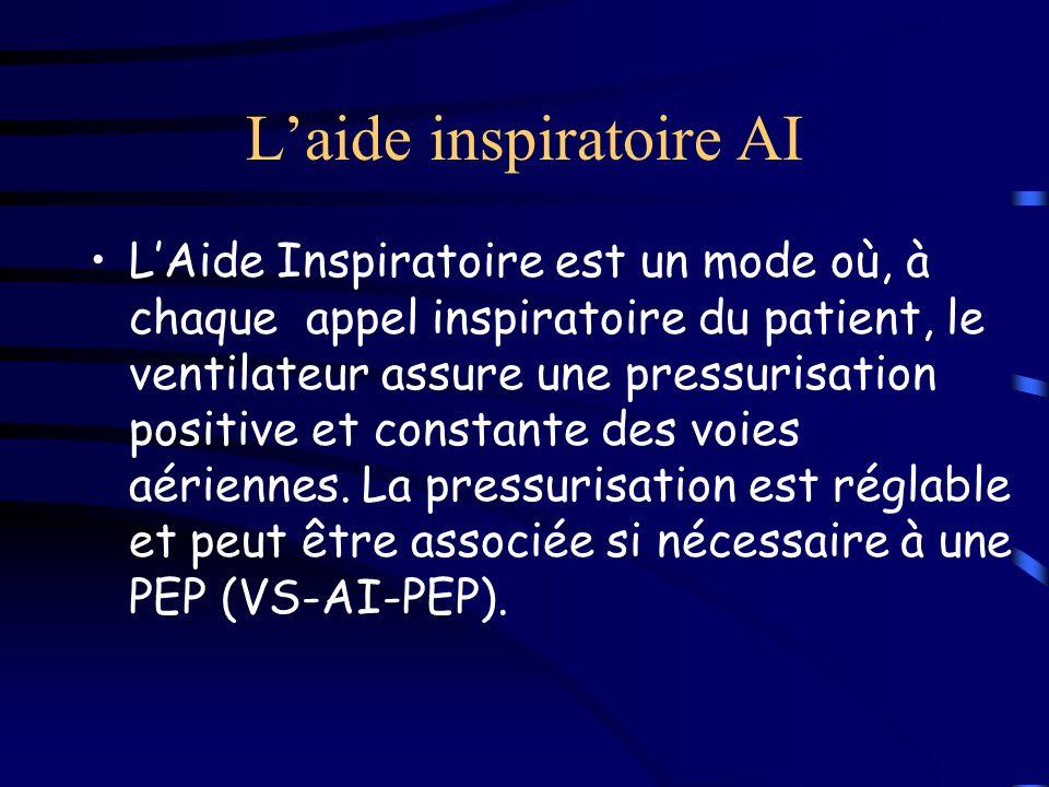 Laide inspiratoire AI LAide Inspiratoire est un mode où, à chaque appel inspiratoire du patient, le ventilateur assure une pressurisation positive et