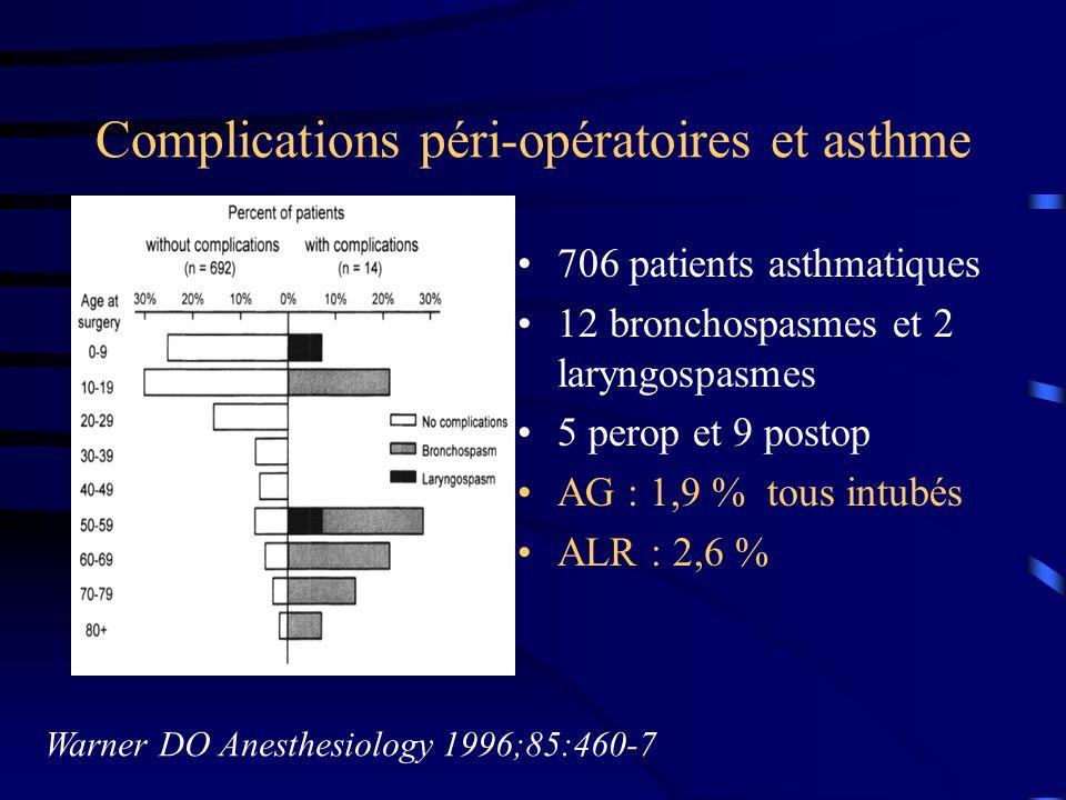 Complications péri-opératoires et asthme 706 patients asthmatiques 12 bronchospasmes et 2 laryngospasmes 5 perop et 9 postop AG : 1,9 % tous intubés A