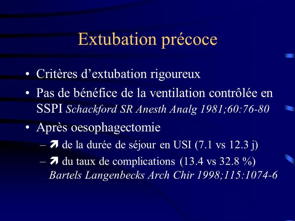 Extubation précoce Critères dextubation rigoureux Pas de bénéfice de la ventilation contrôlée en SSPI Schackford SR Anesth Analg 1981;60:76-80 Après o